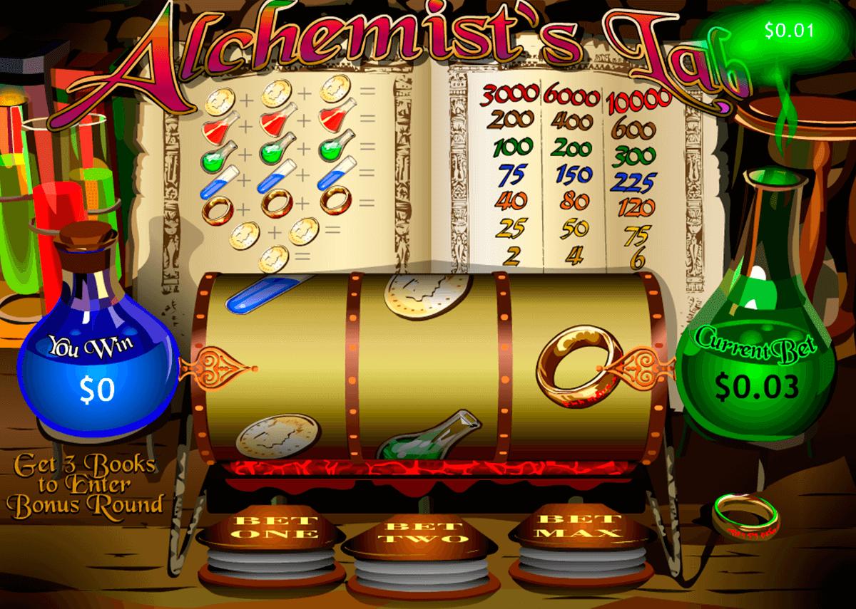 alchemists lab playtech pokie