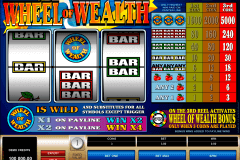 wheel of wealth microgaming pokie